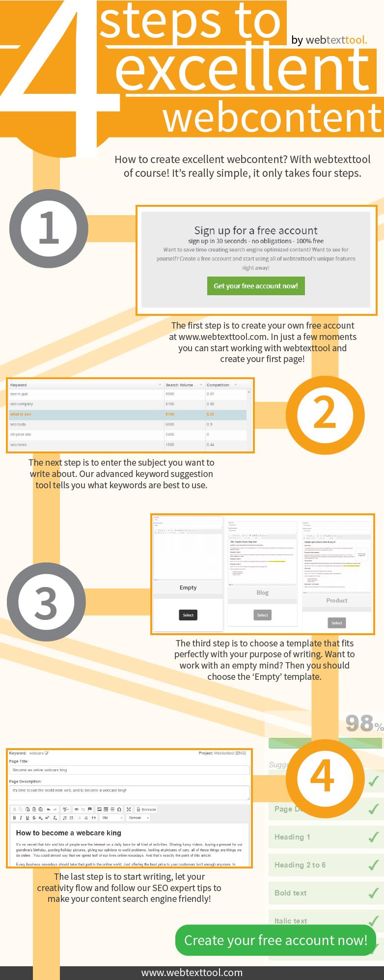 Webtexttool infographic