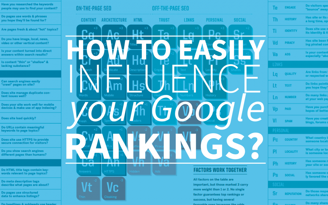 How to easily influence your Google rankings?