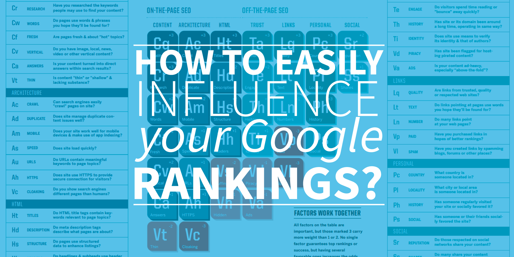 How to easily influence your google rankings gamestrikefo Image collections