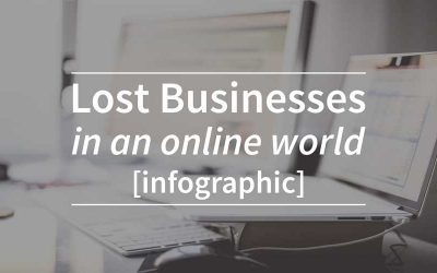Lost Businesses in an Online World [infographic]