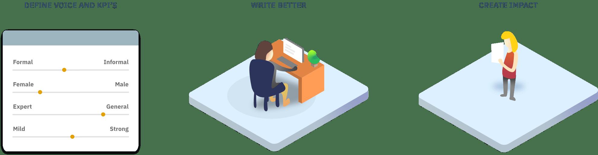 Textmetrics - companywide consistent communication