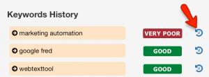 keyword history Textmetrics